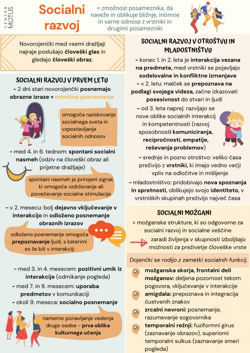 socialni razvoj v otroštvu in mladostništvu, socialni možgani